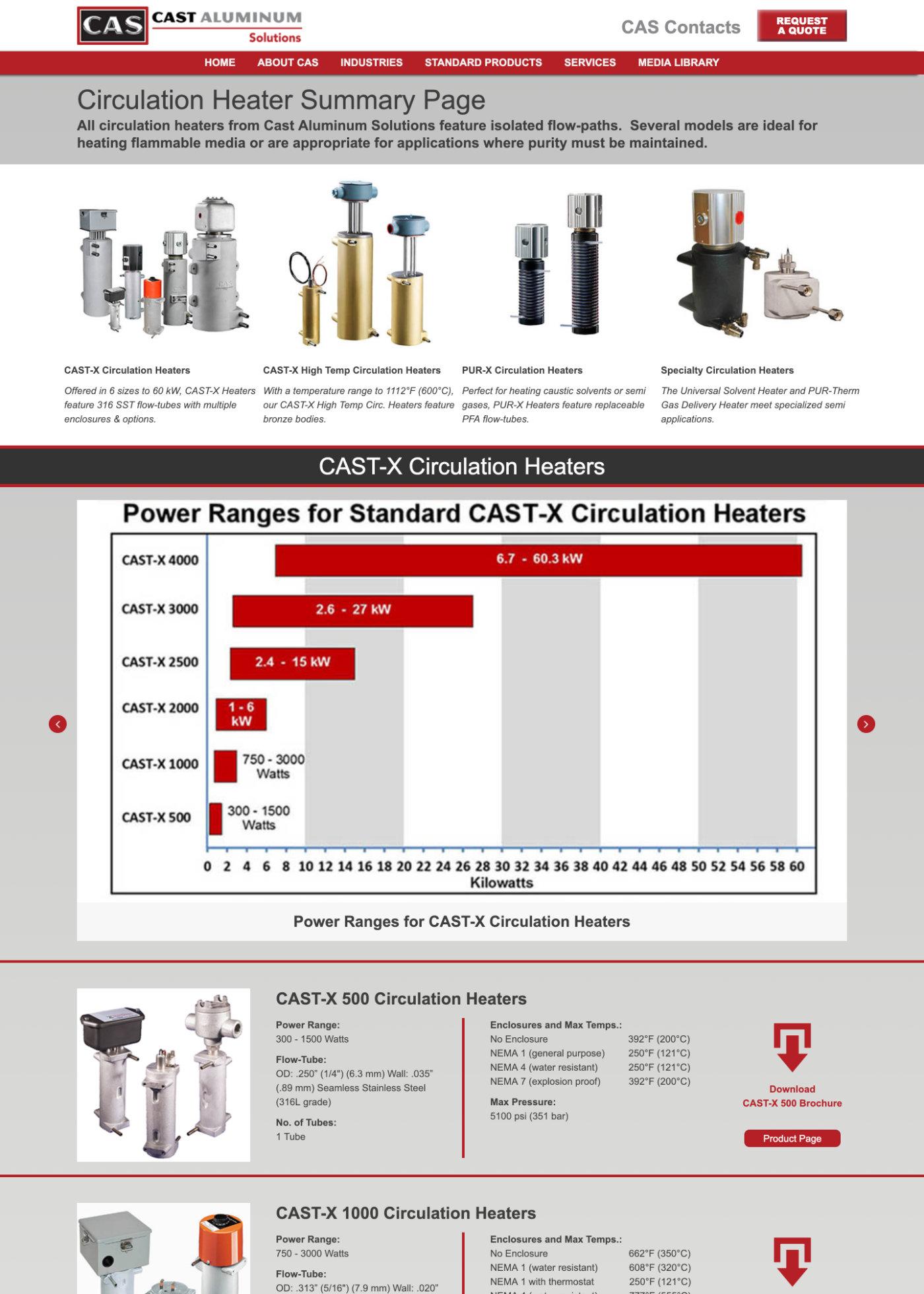 Cas Circulation Heater